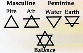 14 alchemy-chart
