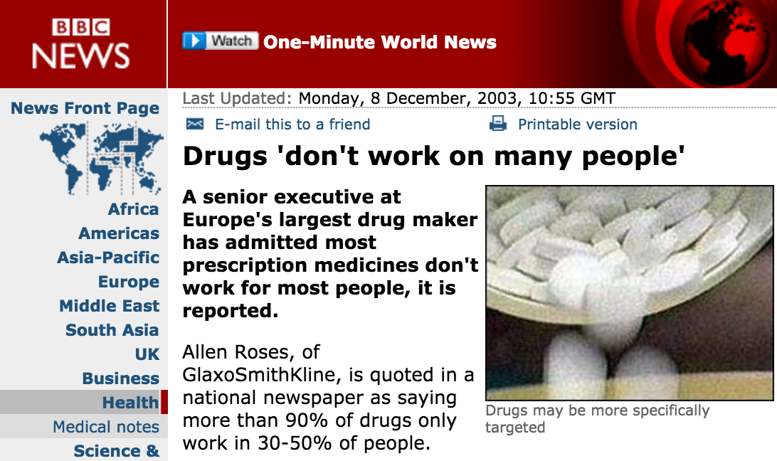 Drugs don't work bbc 2003