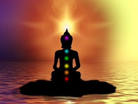 7 Body Chakra system